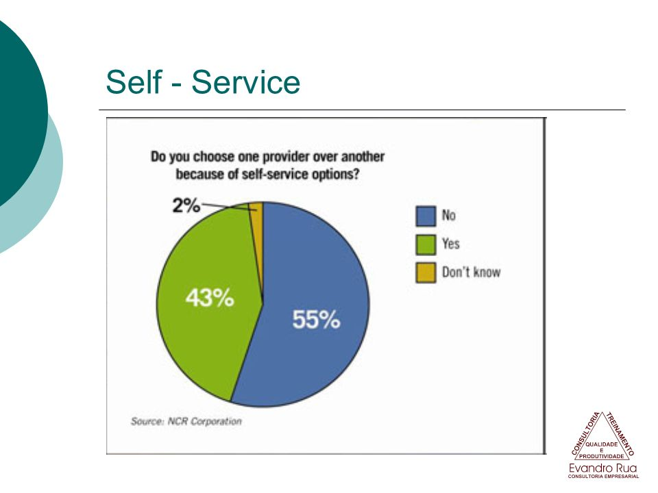 Self - Service