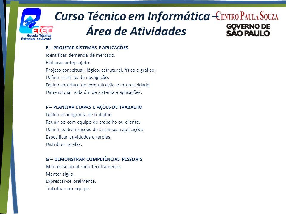 Curso Técnico em Informática – Área de Atividades E – PROJETAR SISTEMAS E APLICAÇÕES Identificar demanda de mercado.