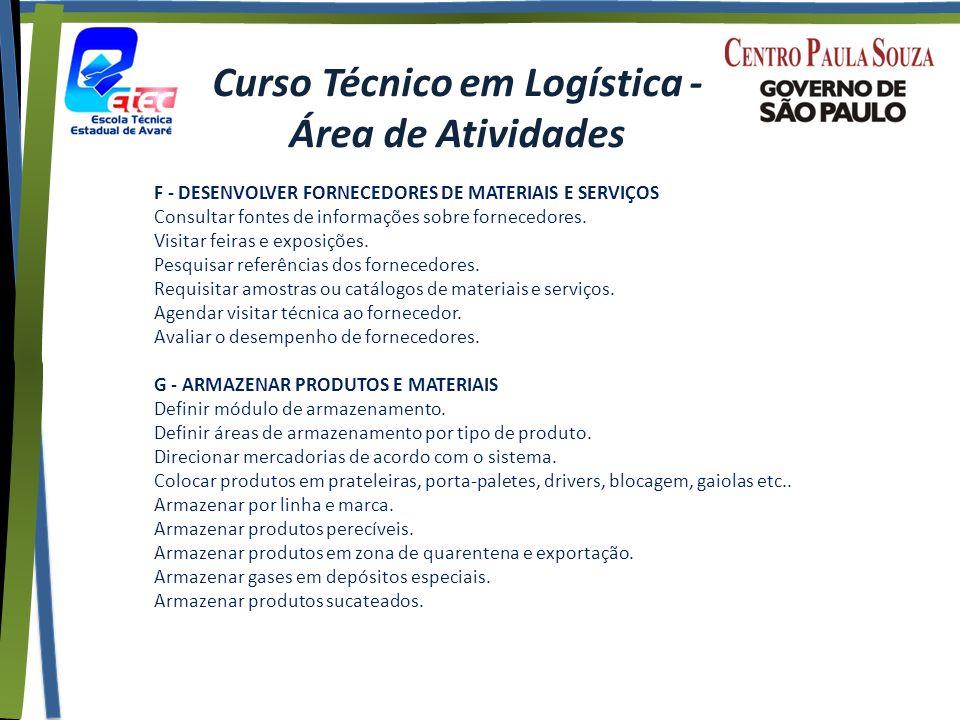 Curso Técnico em Logística - Área de Atividades F - DESENVOLVER FORNECEDORES DE MATERIAIS E SERVIÇOS Consultar fontes de informações sobre fornecedores.