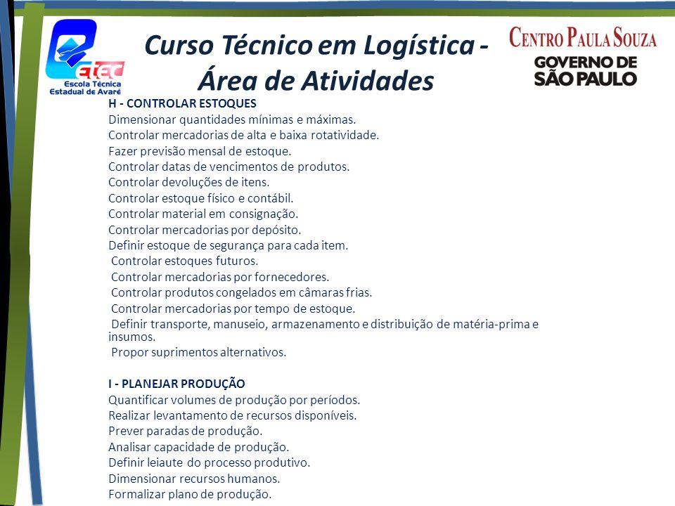 Curso Técnico em Logística - Área de Atividades H - CONTROLAR ESTOQUES Dimensionar quantidades mínimas e máximas.