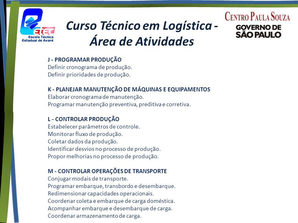 Curso Técnico em Logística - Área de Atividades J - PROGRAMAR PRODUÇÃO Definir cronograma de produção.