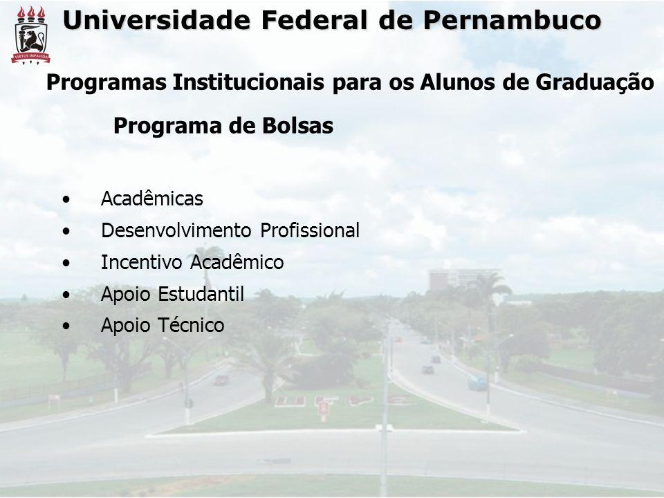 Universidade Federal de Pernambuco Programas Institucionais para os Alunos de Graduação Programa de Bolsas Acadêmicas Desenvolvimento Profissional Incentivo Acadêmico Apoio Estudantil Apoio Técnico