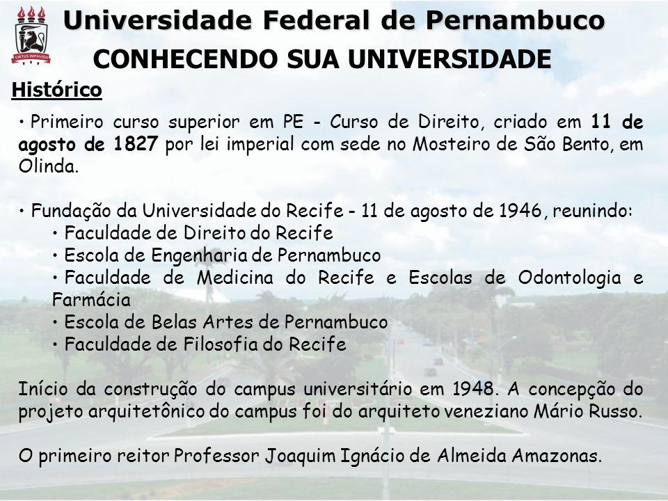 Universidade Federal de Pernambuco Histórico CONHECENDO SUA UNIVERSIDADE Primeiro curso superior em PE - Curso de Direito, criado em 11 de agosto de 1827 por lei imperial com sede no Mosteiro de São Bento, em Olinda.