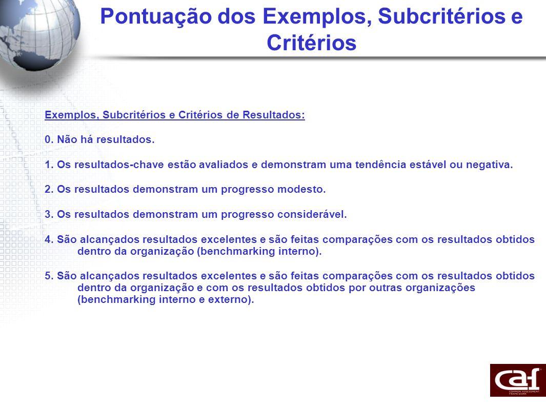 Pontuação dos Exemplos, Subcritérios e Critérios Exemplos, Subcritérios e Critérios de Resultados: 0. Não há resultados. 1. Os resultados-chave estão