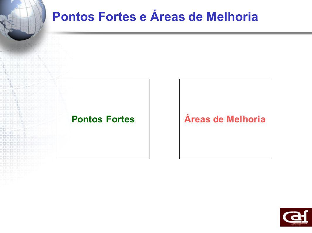 Pontos Fortes e Áreas de Melhoria Pontos FortesÁreas de Melhoria