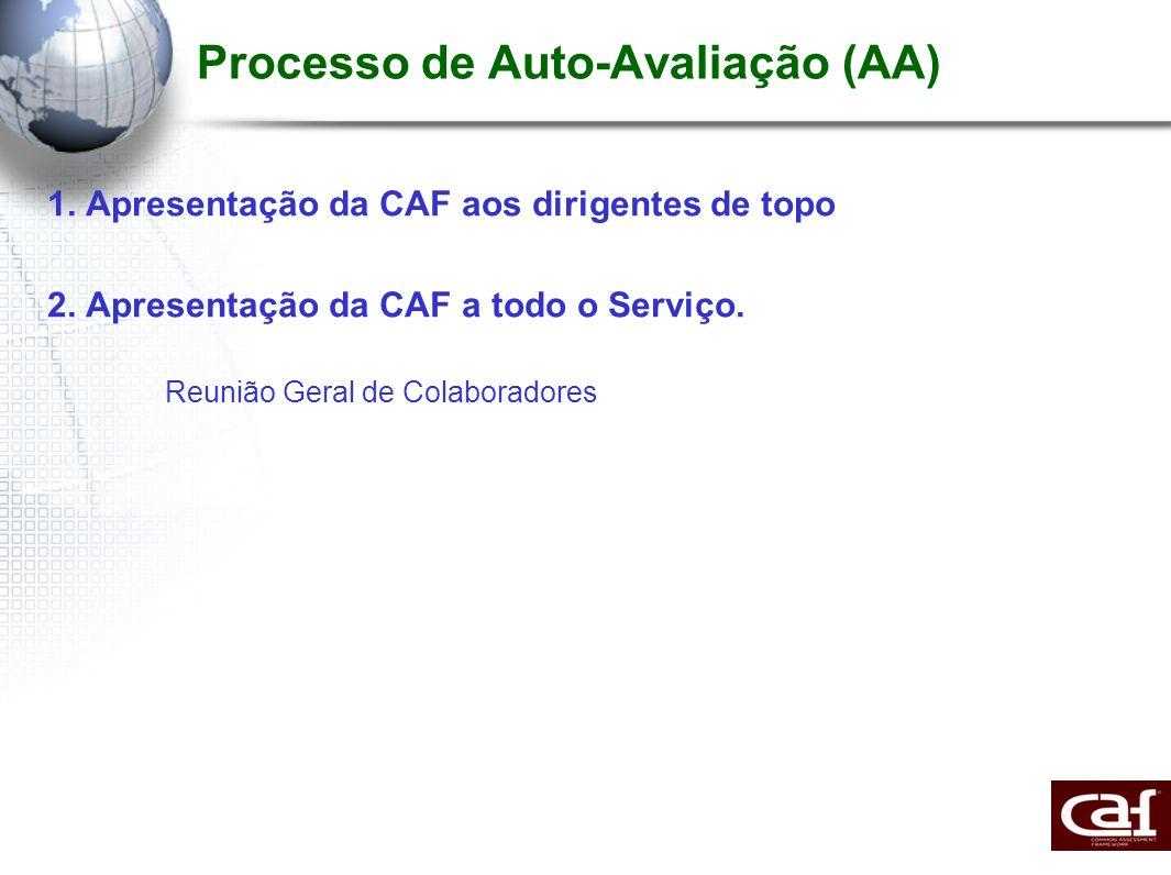 Processo de Auto-Avaliação (AA) 1. Apresentação da CAF aos dirigentes de topo 2. Apresentação da CAF a todo o Serviço. Reunião Geral de Colaboradores