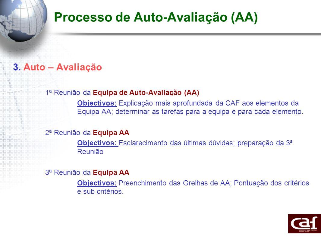 Processo de Auto-Avaliação (AA) 3. Auto – Avaliação 1ª Reunião da Equipa de Auto-Avaliação (AA) Objectivos: Explicação mais aprofundada da CAF aos ele