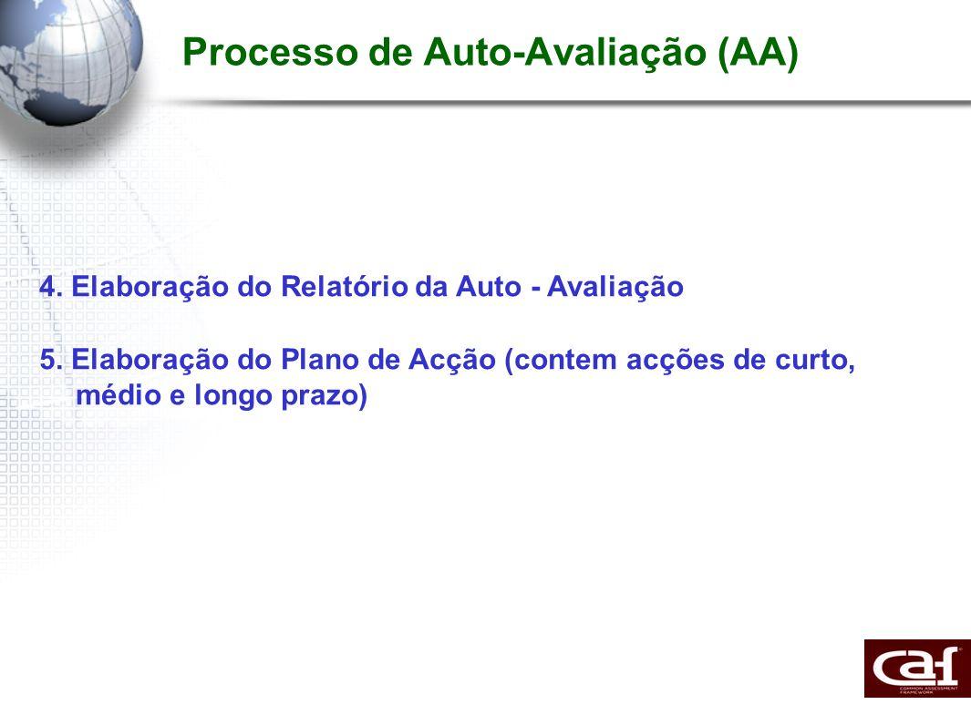 Processo de Auto-Avaliação (AA) 4. Elaboração do Relatório da Auto - Avaliação 5. Elaboração do Plano de Acção (contem acções de curto, médio e longo