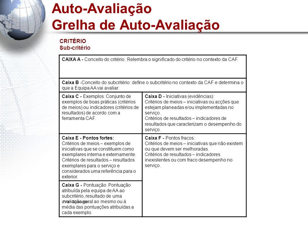 Auto-Avaliação Grelha de Auto-Avaliação CRITÉRIO Sub-critério CAIXA A - Conceito do critério: Relembra o significado do critério no contexto da CAF. C