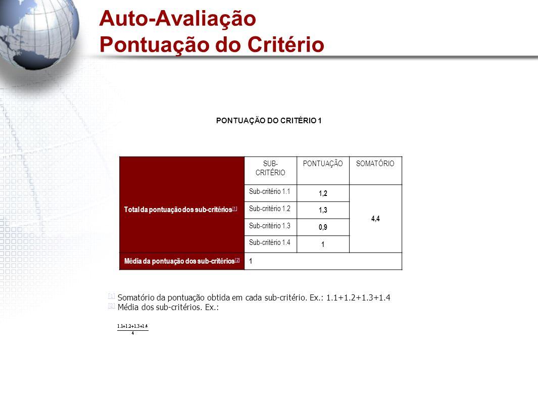 Auto-Avaliação Pontuação do Critério PONTUAÇÃO DO CRITÉRIO 1 Total da pontuação dos sub-critérios [1] [1] SUB- CRITÉRIO PONTUAÇÃOSOMATÓRIO Sub-critéri
