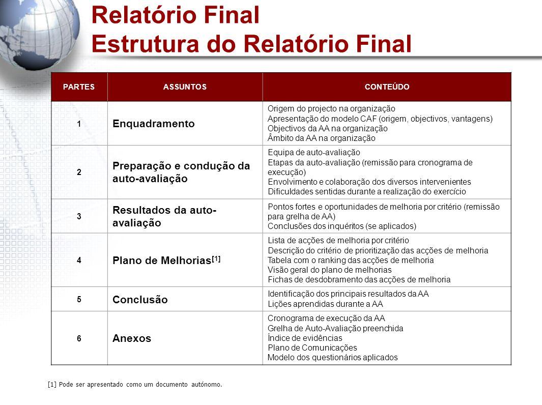 Relatório Final Estrutura do Relatório Final PARTESASSUNTOSCONTEÚDO 1 Enquadramento Origem do projecto na organização Apresentação do modelo CAF (orig