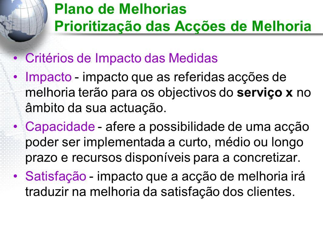 Plano de Melhorias Prioritização das Acções de Melhoria Critérios de Impacto das Medidas Impacto - impacto que as referidas acções de melhoria terão p