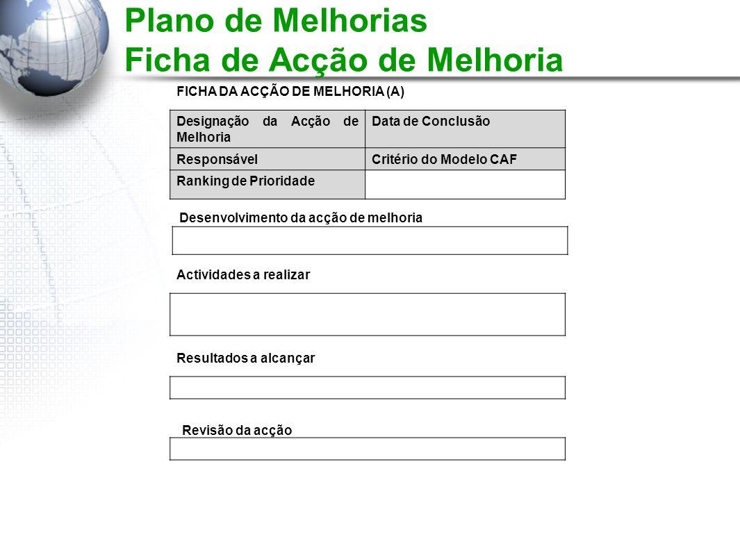 Plano de Melhorias Ficha de Acção de Melhoria FICHA DA ACÇÃO DE MELHORIA (A) Designação da Acção de Melhoria Data de Conclusão ResponsávelCritério do