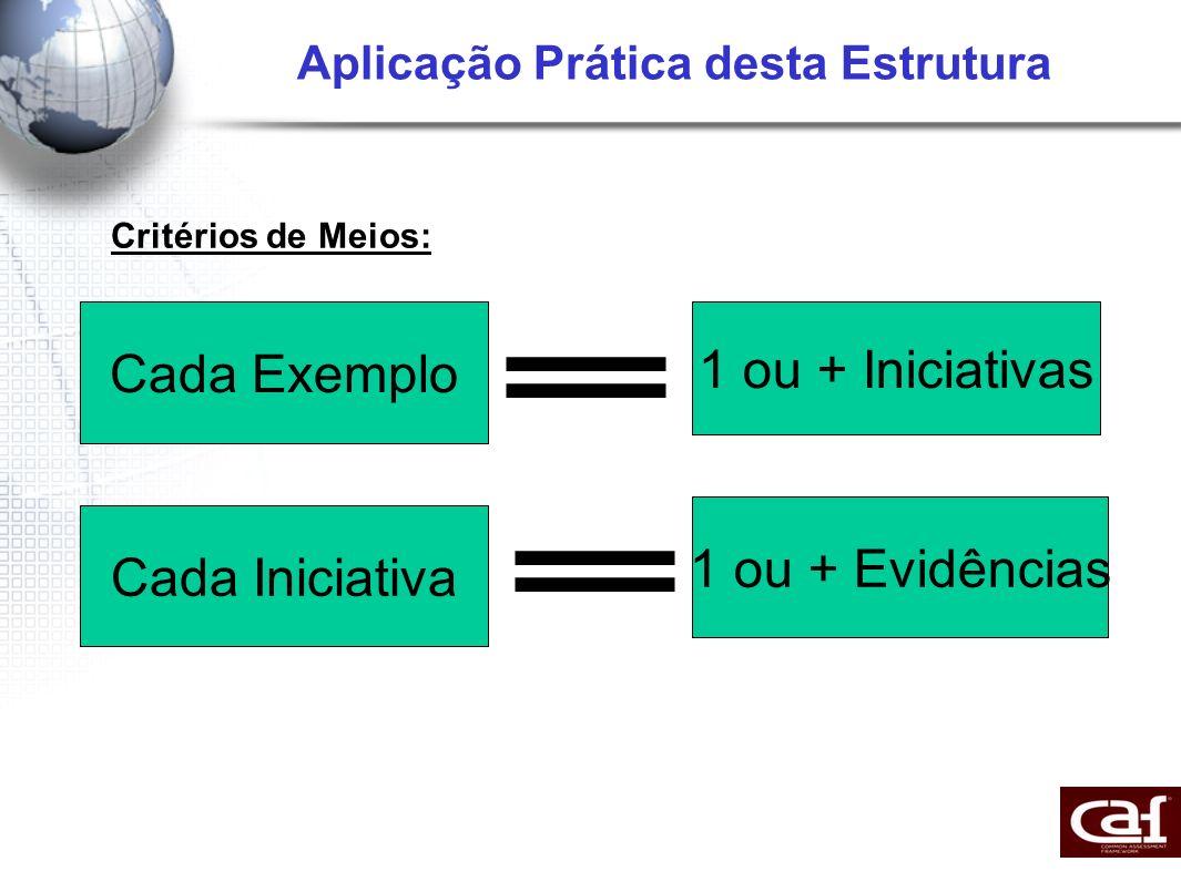 Aplicação Prática desta Estrutura Critérios de Resultados: Cada Exemplo 1 ou + Resultados Cada Resultado 1 ou + Evidências