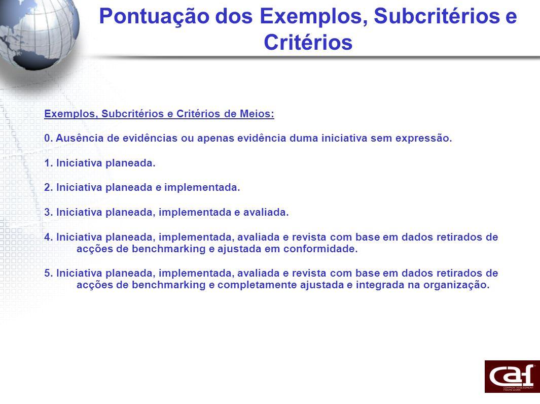 Pontuação dos Exemplos, Subcritérios e Critérios Exemplos, Subcritérios e Critérios de Meios: 0. Ausência de evidências ou apenas evidência duma inici