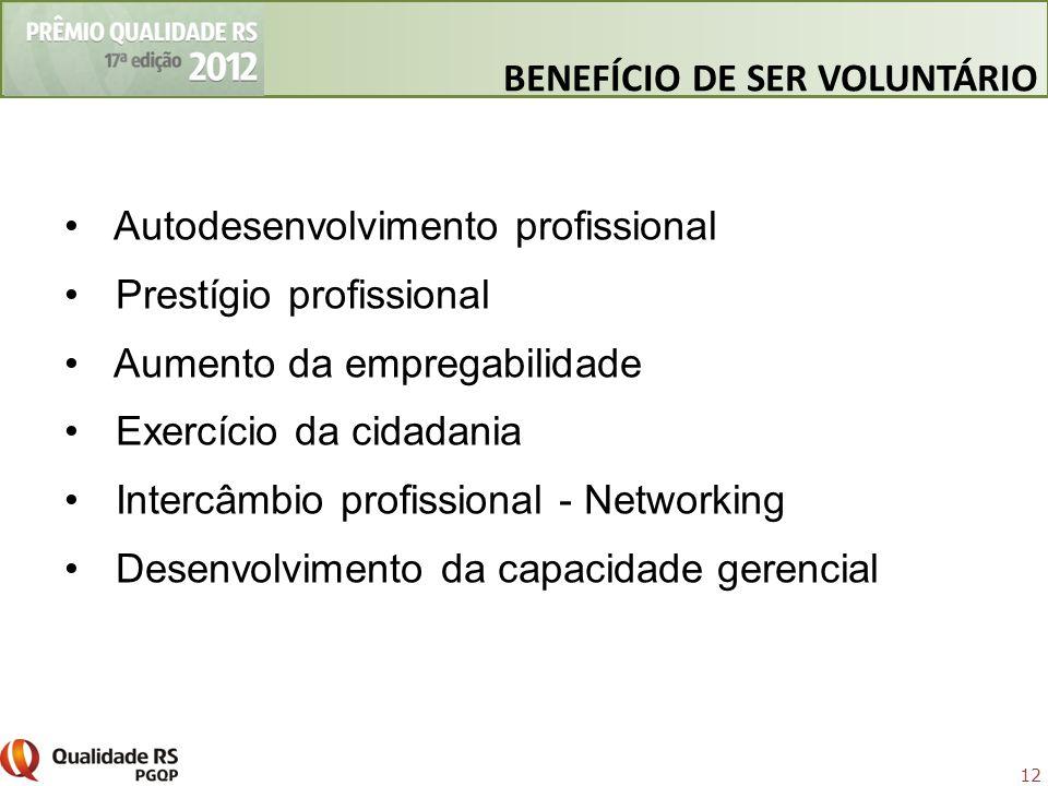 12 Autodesenvolvimento profissional Prestígio profissional Aumento da empregabilidade Exercício da cidadania Intercâmbio profissional - Networking Des