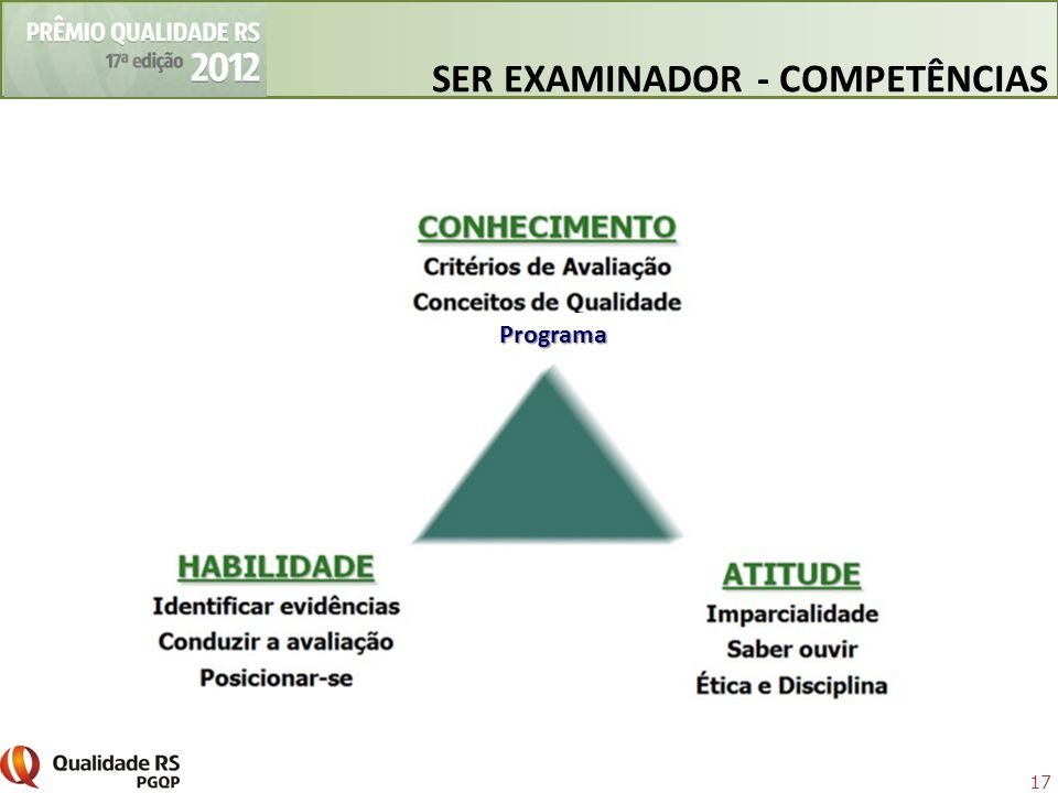 17 SER EXAMINADOR - COMPETÊNCIAS Programa