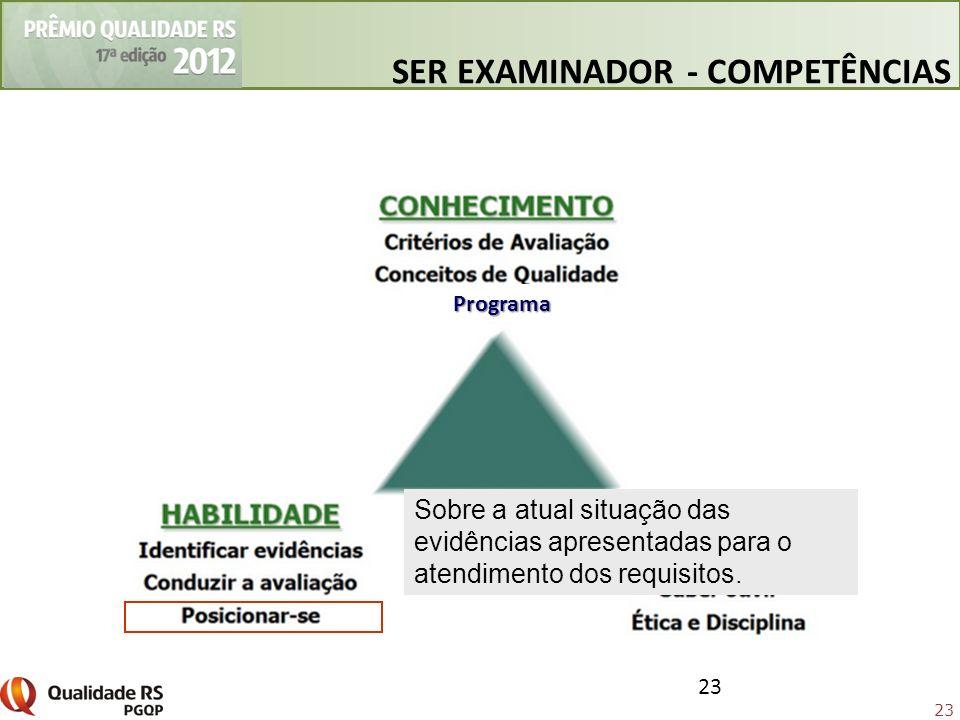 23 Programa Sobre a atual situação das evidências apresentadas para o atendimento dos requisitos. SER EXAMINADOR - COMPETÊNCIAS 23