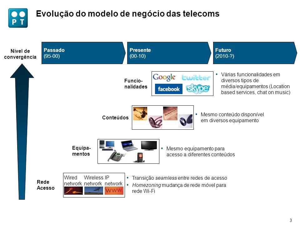 3 Evolução do modelo de negócio das telecoms Passado (95-00) Presente (00-10) Futuro (2010-?) Nível de convergência Funcio- nalidades Várias funcional