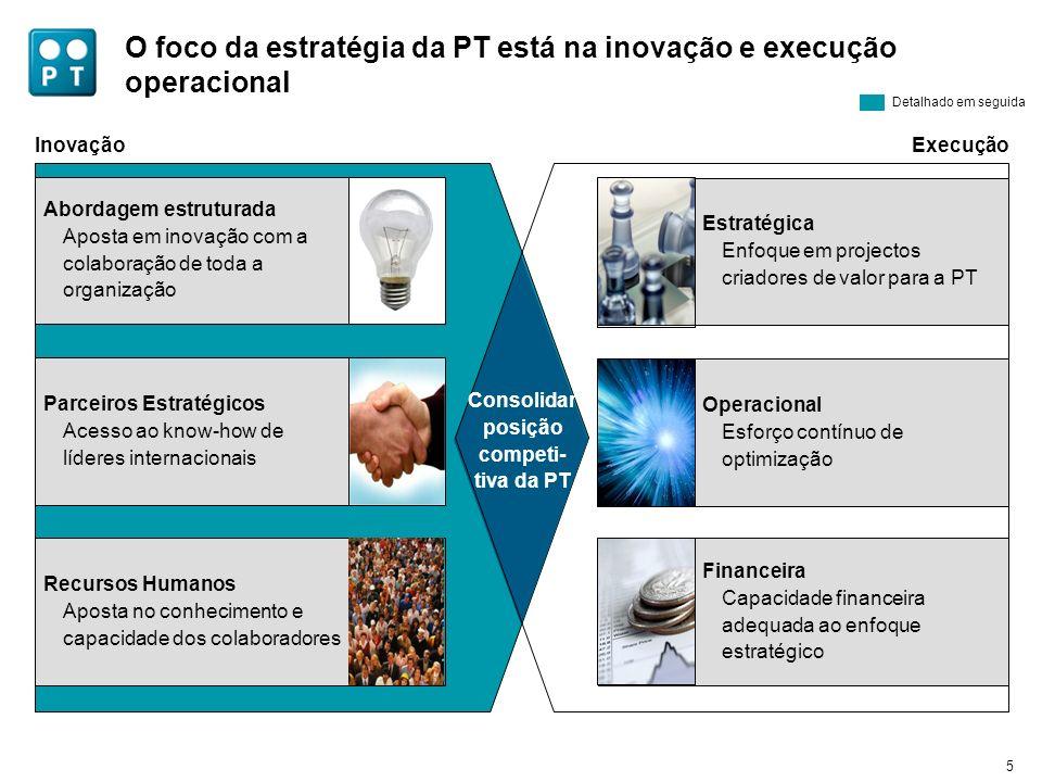 5 O foco da estratégia da PT está na inovação e execução operacional ExecuçãoInovação Parceiros Estratégicos Acesso ao know-how de líderes internacion