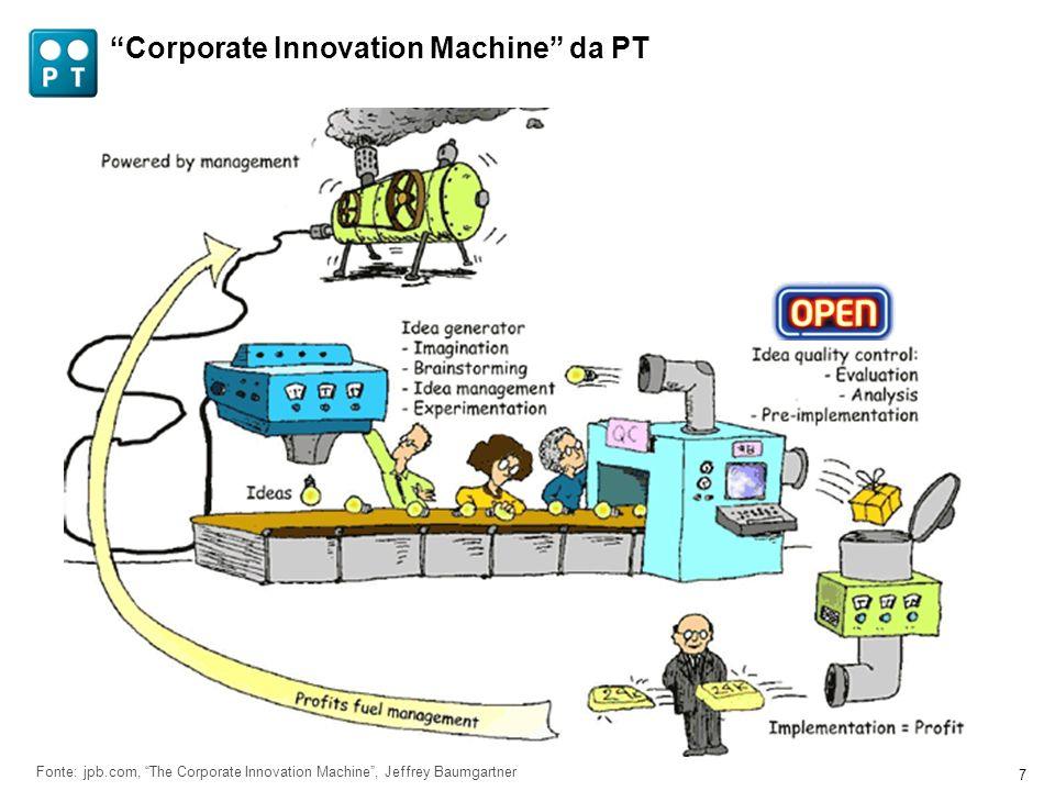 8 Mudança de mindset organizacional é a chave para quebrar mitos sobre a inovação Para… A Inovação deve partir de todos os colaboradores independentemente da sua área de actividade A Inovação deve focar em todos os aspectos do negócio (p.ex.
