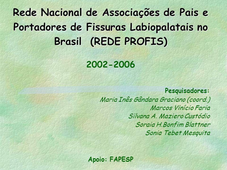 Rede Nacional de Associações de Pais e Portadores de Fissuras Labiopalatais no Brasil (REDE PROFIS) 2002-2006 Pesquisadores: Maria Inês Gândara Graciano (coord.) Marcos Vinício Faria Silvana A.