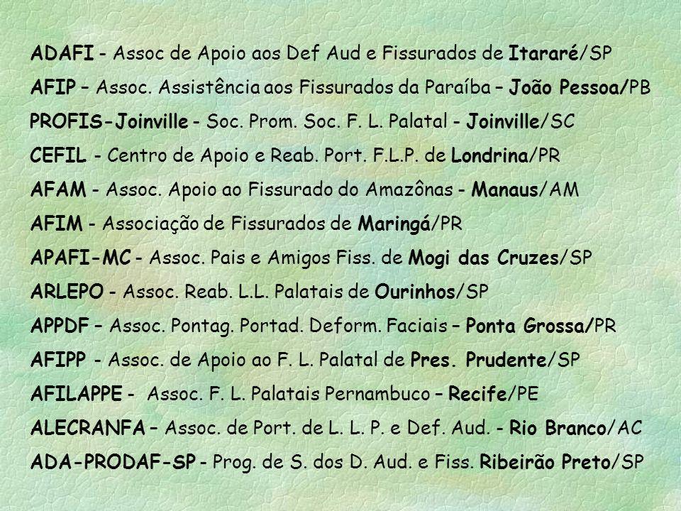 PROFIS - Soc. Promoção Soc. do Fis. Láb. Palatal - Bauru/SP ADAP - Assoc. dos Def. Aud. de Implante Coclear - Bauru/SP AFLAB-Pará - Assoc. Vol. Apoio