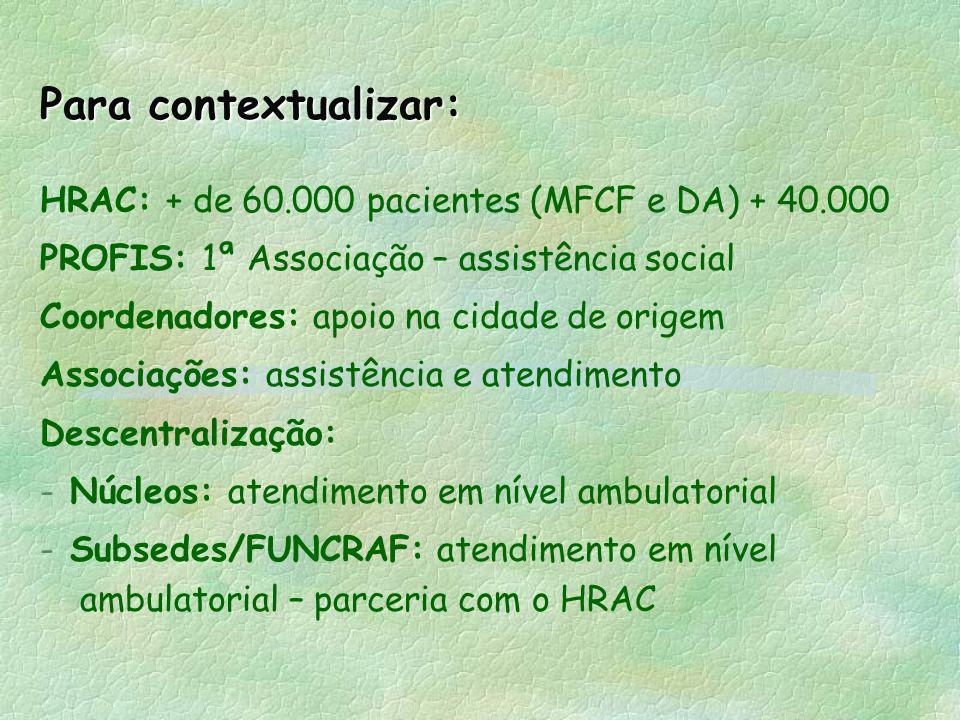 Para contextualizar: HRAC: + de 60.000 pacientes (MFCF e DA) + 40.000 PROFIS: 1ª Associação – assistência social Coordenadores: apoio na cidade de origem Associações: assistência e atendimento Descentralização: - Núcleos: atendimento em nível ambulatorial - Subsedes/FUNCRAF: atendimento em nível ambulatorial – parceria com o HRAC