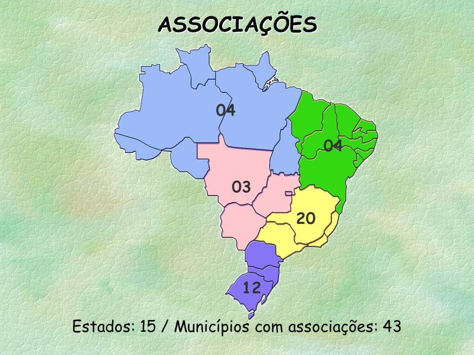 ASSOCIAÇÕES Estados: 15 / Municípios com associações: 43 03 04 20 12 04