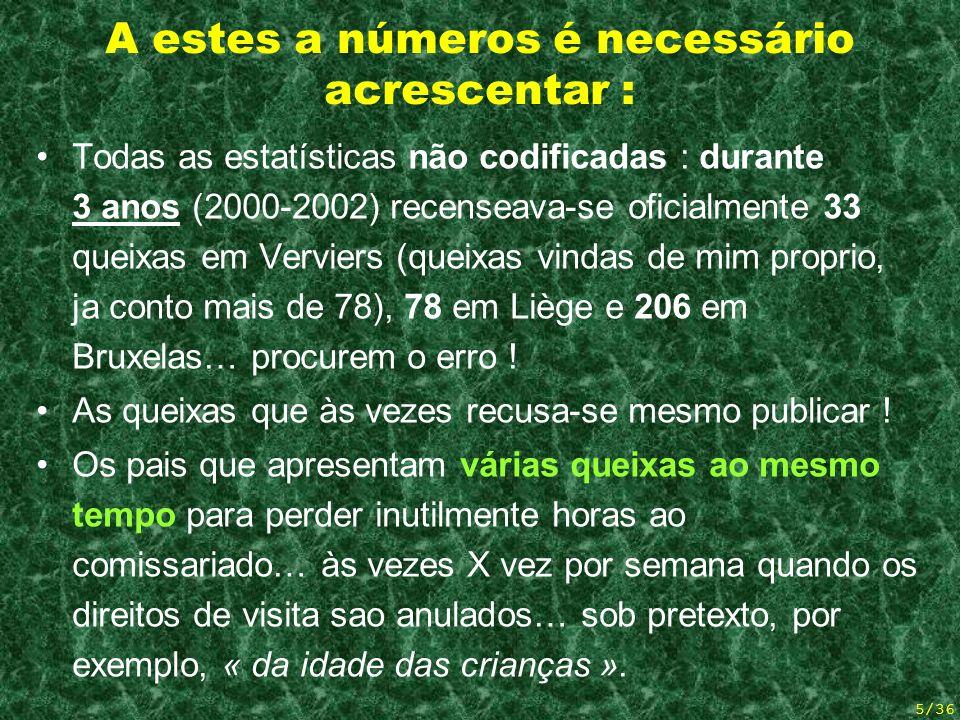 5/36 A estes a números é necessário acrescentar : Todas as estatísticas não codificadas : durante 3 anos (2000-2002) recenseava-se oficialmente 33 queixas em Verviers (queixas vindas de mim proprio, ja conto mais de 78), 78 em Liège e 206 em Bruxelas… procurem o erro .