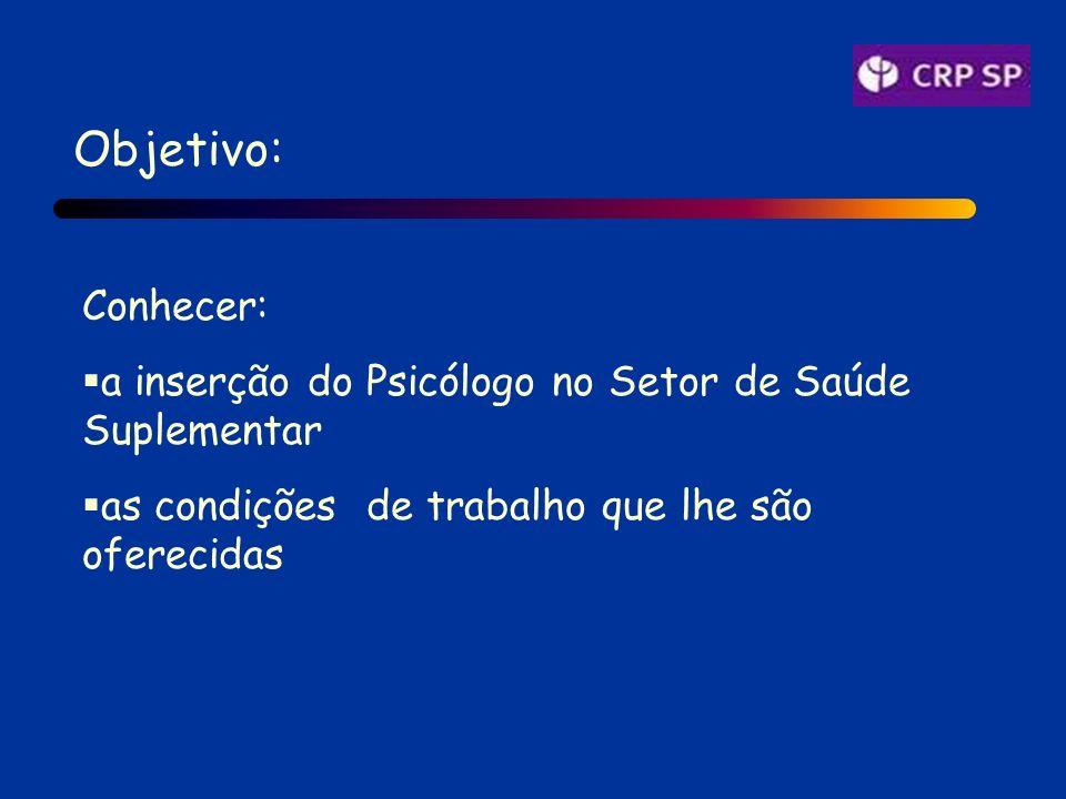 Objetivo: Conhecer: a inserção do Psicólogo no Setor de Saúde Suplementar as condições de trabalho que lhe são oferecidas