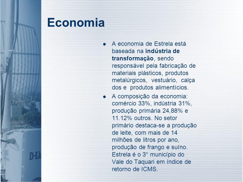 Economia A economia de Estrela está baseada na indústria de transformação, sendo responsável pela fabricação de materiais plásticos, produtos metalúrg