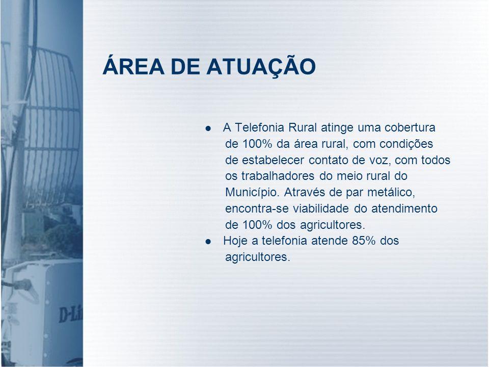 ÁREA DE ATUAÇÃO A Telefonia Rural atinge uma cobertura de 100% da área rural, com condições de estabelecer contato de voz, com todos os trabalhadores