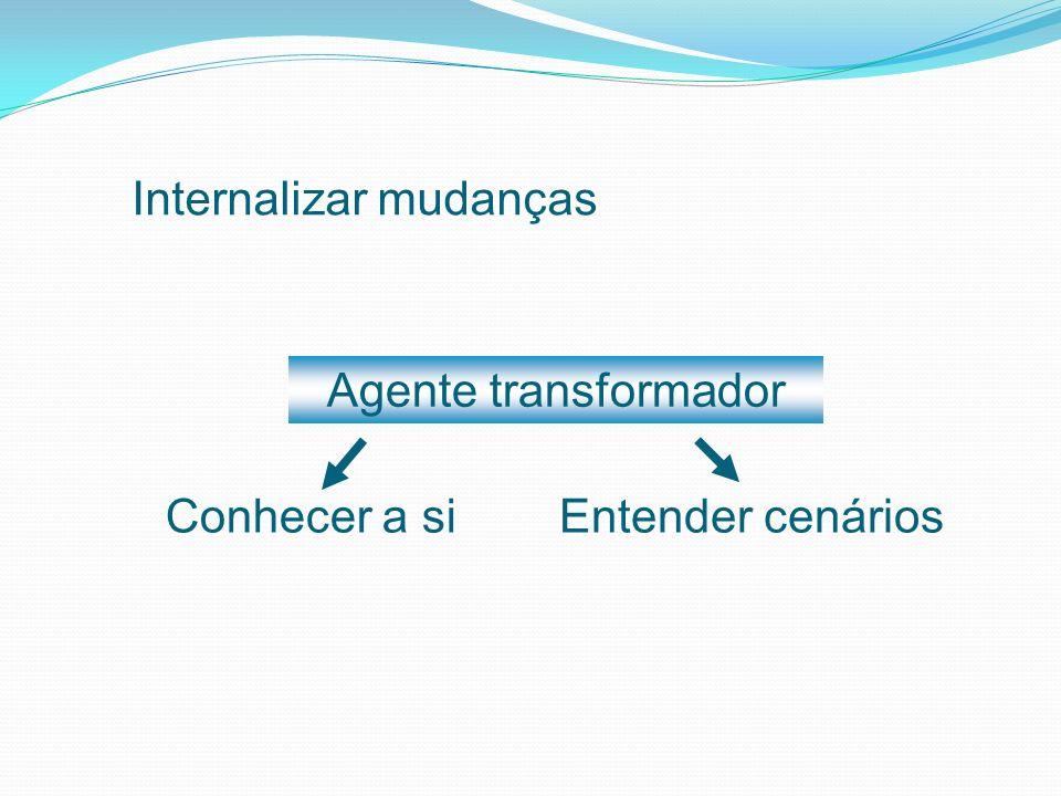 Internalizar mudanças Agente transformador Conhecer a siEntender cenários