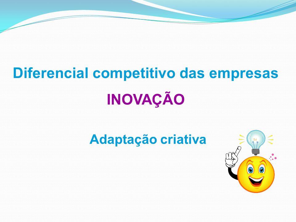 Diferencial competitivo das empresas INOVAÇÃO Adaptação criativa