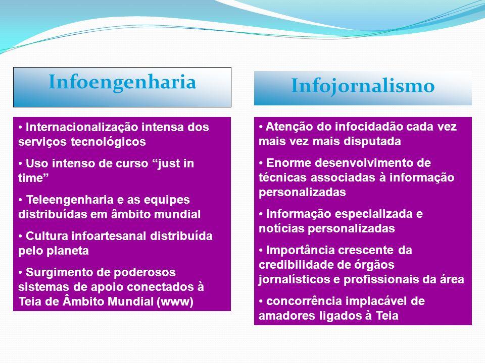 Infoengenharia Infojornalismo Internacionalização intensa dos serviços tecnológicos Uso intenso de curso just in time Teleengenharia e as equipes dist