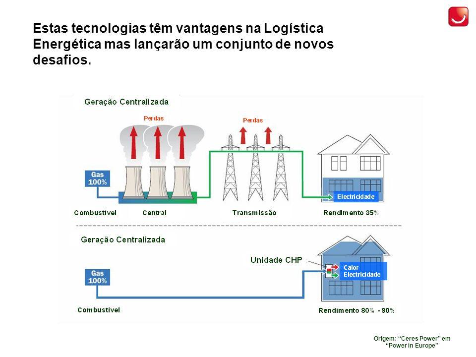 Origem: Ceres Power em Power in Europe Estas tecnologias têm vantagens na Logística Energética mas lançarão um conjunto de novos desafios.