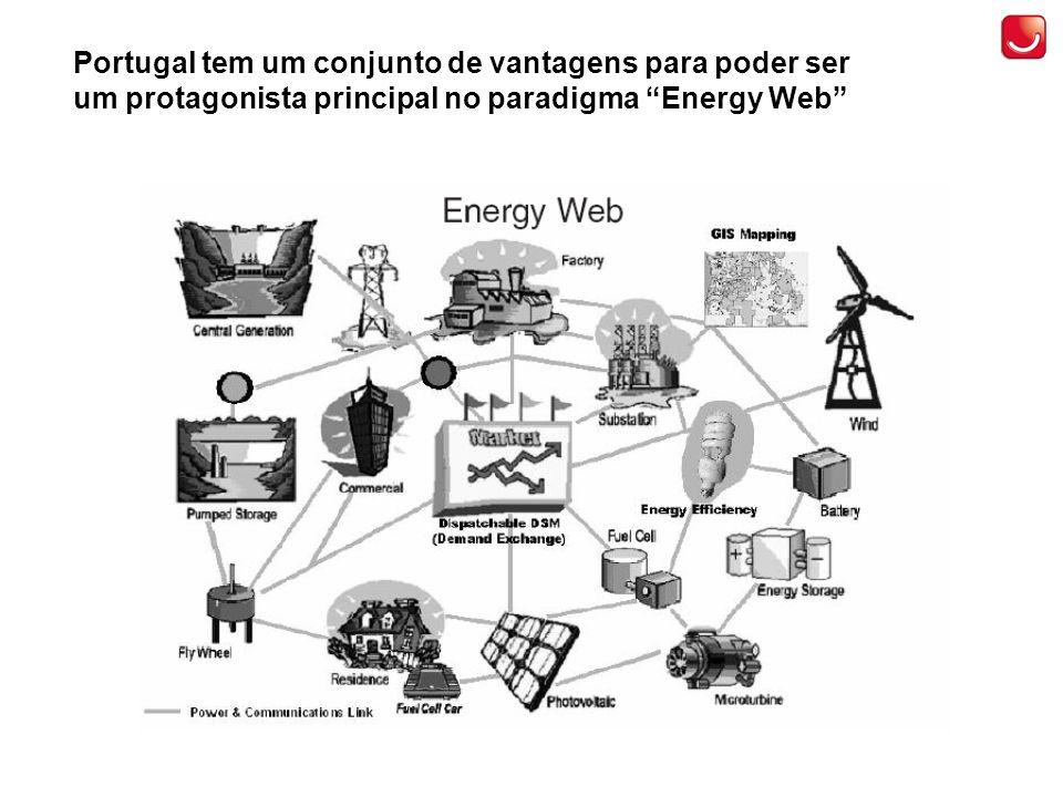 Portugal tem um conjunto de vantagens para poder ser um protagonista principal no paradigma Energy Web
