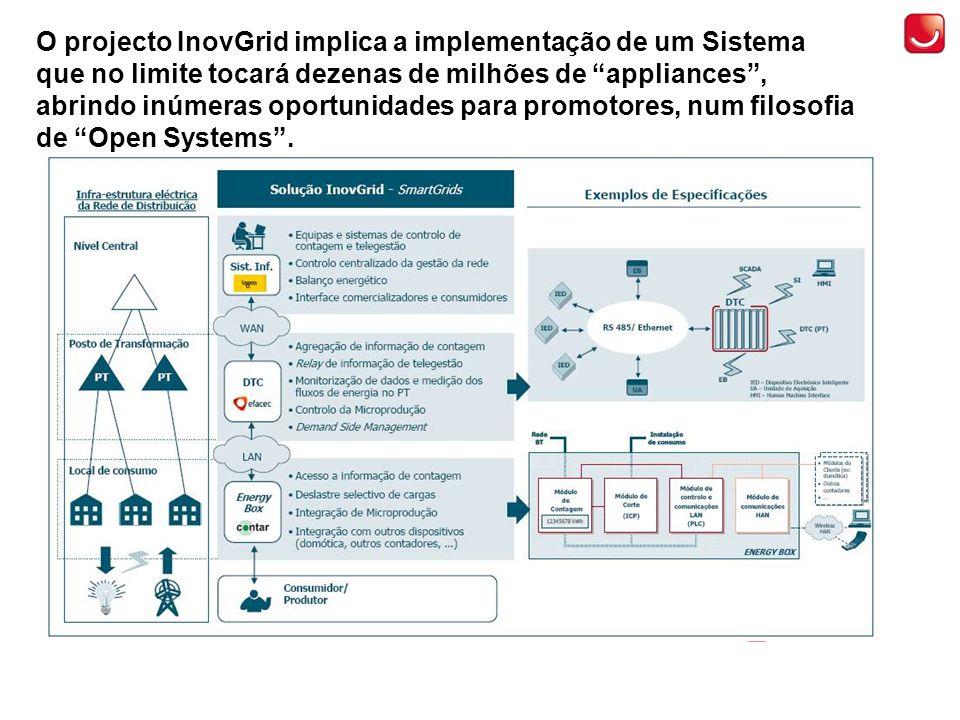 O projecto InovGrid implica a implementação de um Sistema que no limite tocará dezenas de milhões de appliances, abrindo inúmeras oportunidades para promotores, num filosofia de Open Systems.