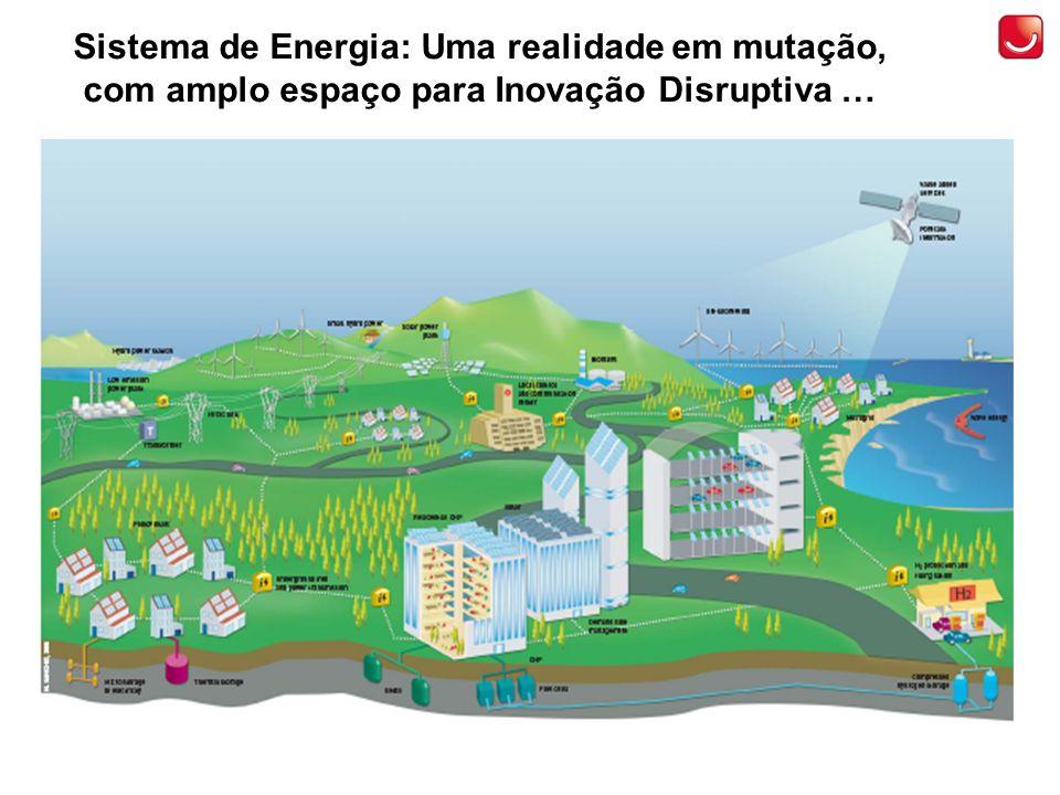 Sistema de Energia: Uma realidade em mutação, com amplo espaço para Inovação Disruptiva …
