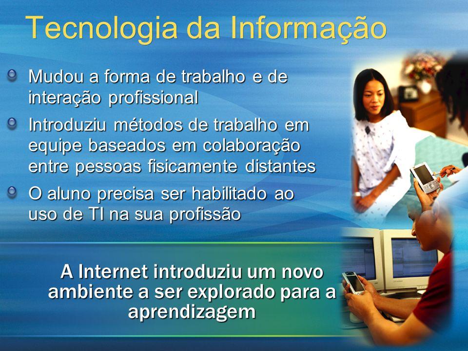 Tecnologia da Informação Mudou a forma de trabalho e de interação profissional Introduziu métodos de trabalho em equipe baseados em colaboração entre
