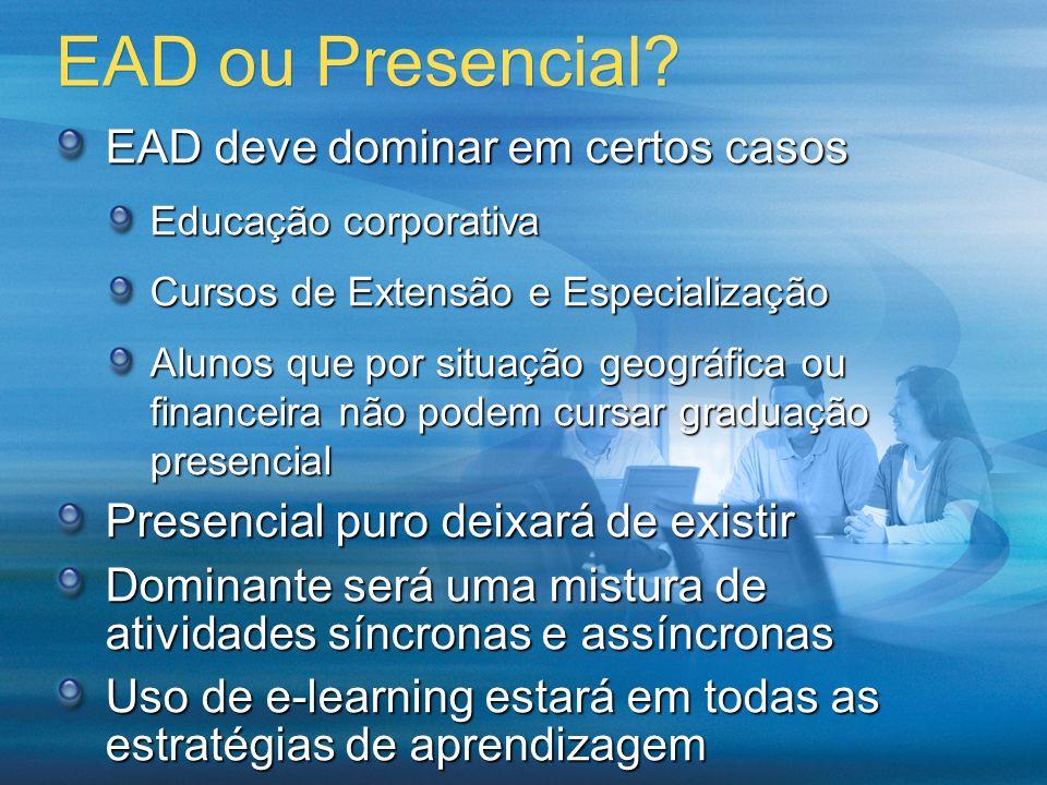 EAD ou Presencial? EAD deve dominar em certos casos Educação corporativa Cursos de Extensão e Especialização Alunos que por situação geográfica ou fin