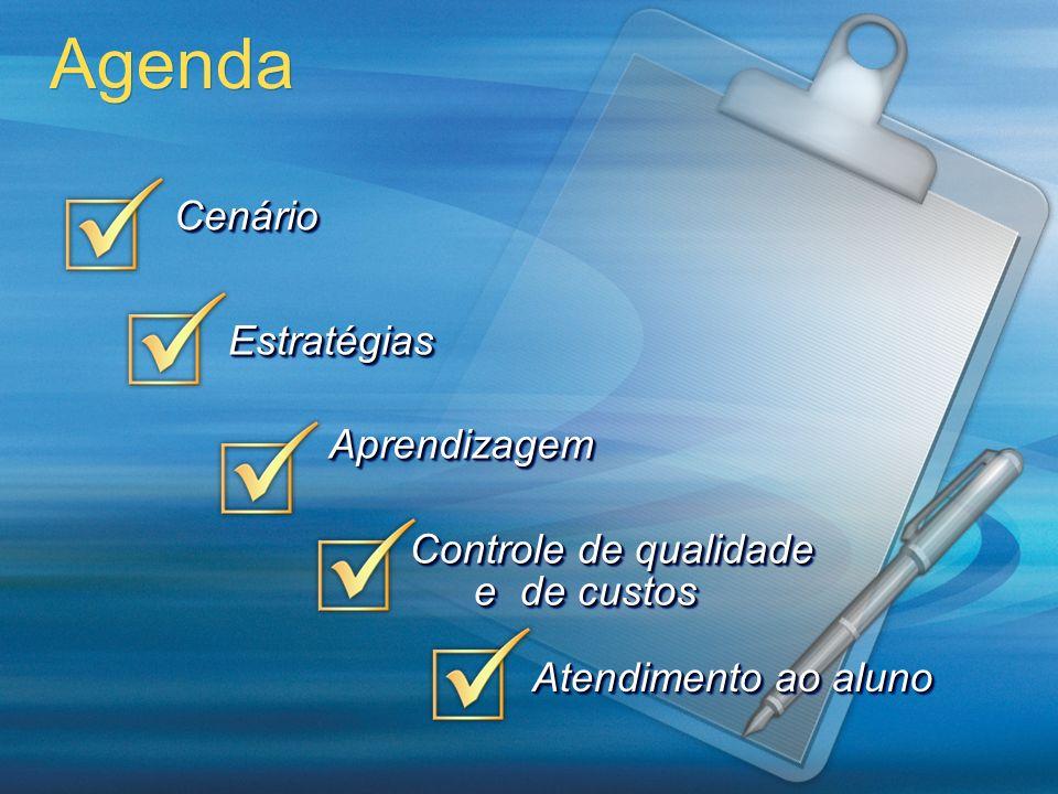 Resultados Secretaria Acadêmica Virtual Reduz o número de funcionários da secretaria acadêmica de 50% a 90% Elimina a circulação de papel Agiliza a administração da IES Aumenta a satisfação da comunidade acadêmica com os serviços.