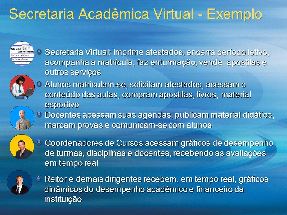 Secretaria Acadêmica Virtual - Exemplo Alunos matriculam-se, solicitam atestados, acessam o conteúdo das aulas, compram apostilas, livros, material es