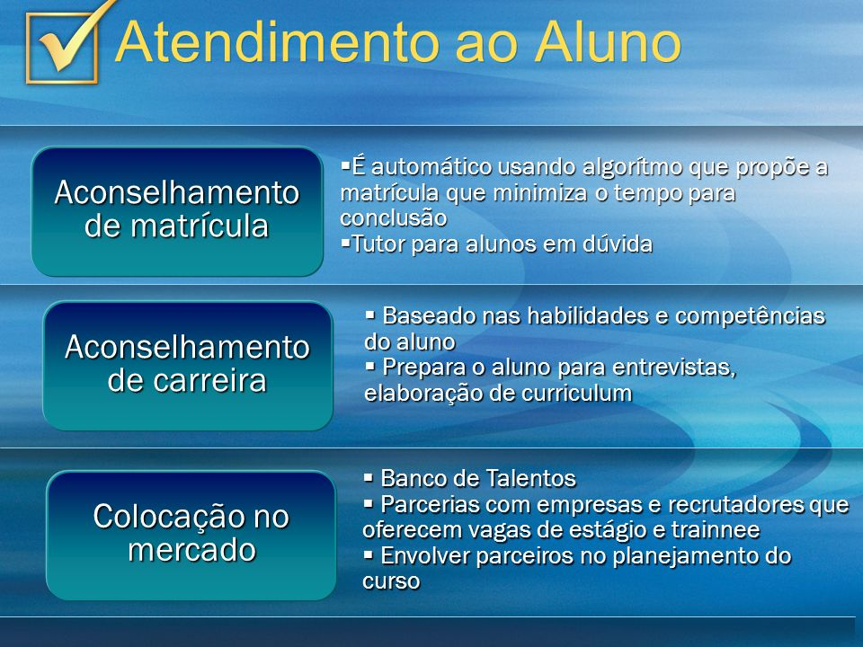 Aconselhamento de matrícula Atendimento ao Aluno É automático usando algorítmo que propõe a matrícula que minimiza o tempo para conclusão É automático