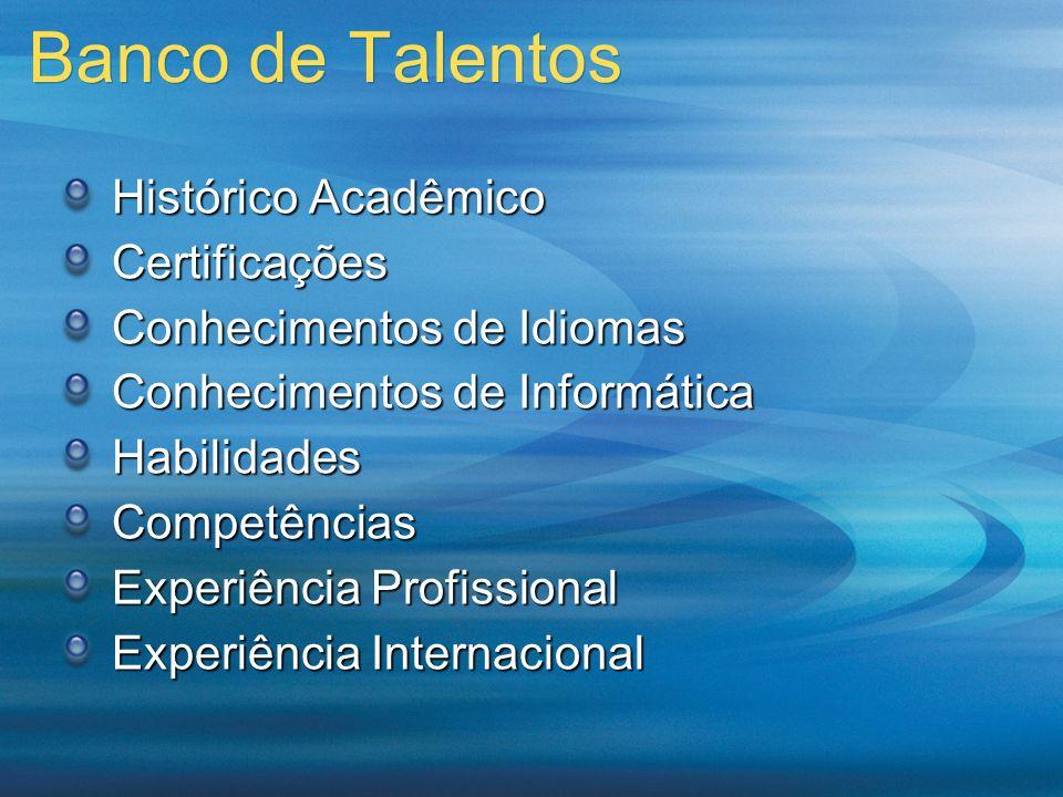 Banco de Talentos Histórico Acadêmico Certificações Conhecimentos de Idiomas Conhecimentos de Informática HabilidadesCompetências Experiência Profissi