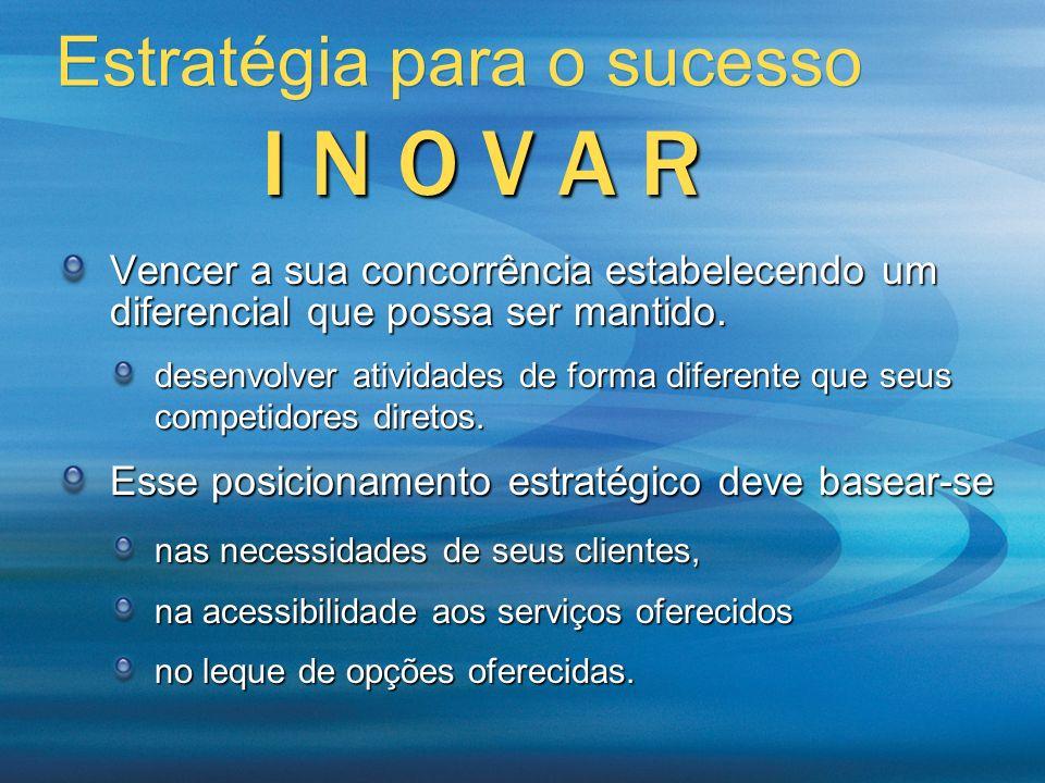 Estratégia para o sucesso Vencer a sua concorrência estabelecendo um diferencial que possa ser mantido. desenvolver atividades de forma diferente que
