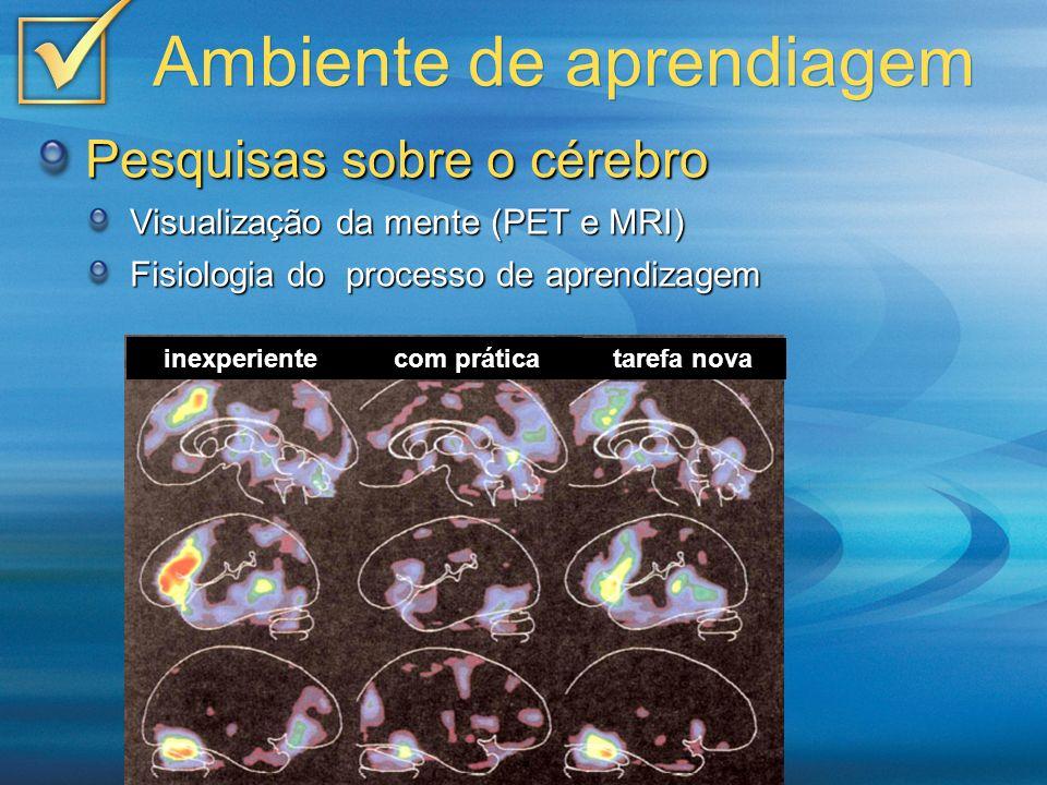 Ambiente de aprendiagem Pesquisas sobre o cérebro Visualização da mente (PET e MRI) Fisiologia do processo de aprendizagem inexperiente tarefa nova co