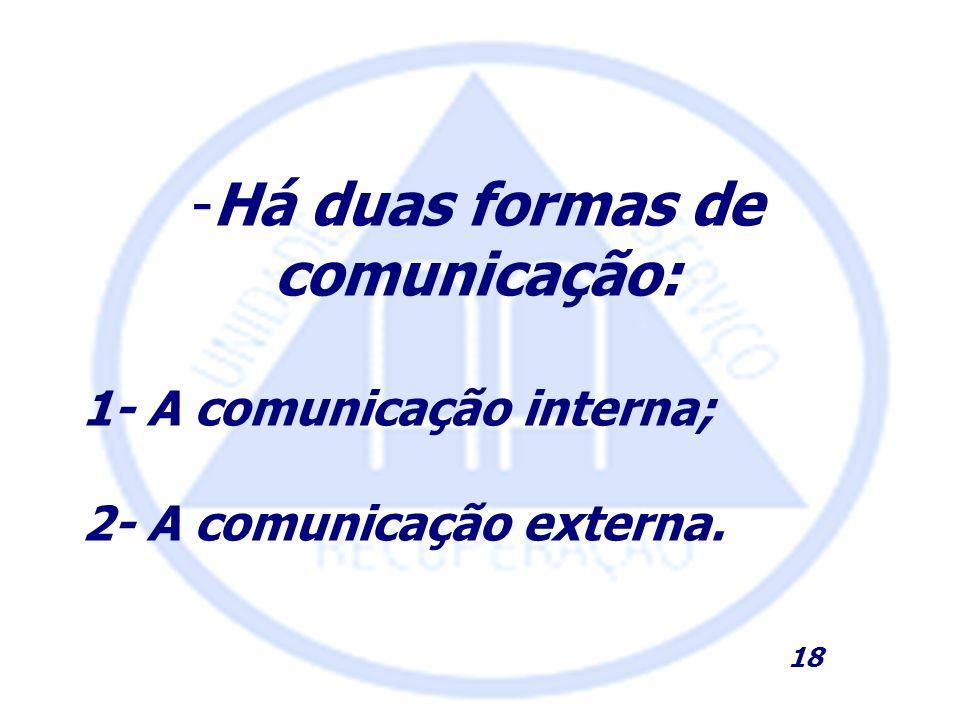 -Há duas formas de comunicação: 1- A comunicação interna; 2- A comunicação externa. 18