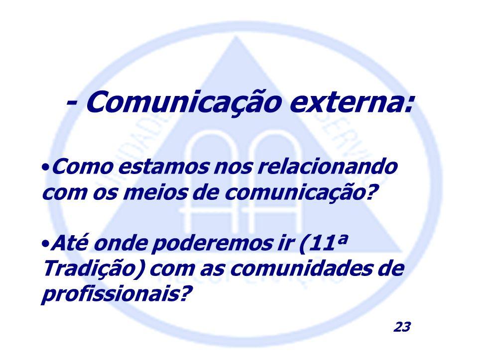 - Comunicação externa: Como estamos nos relacionando com os meios de comunicação? Até onde poderemos ir (11ª Tradição) com as comunidades de profissio